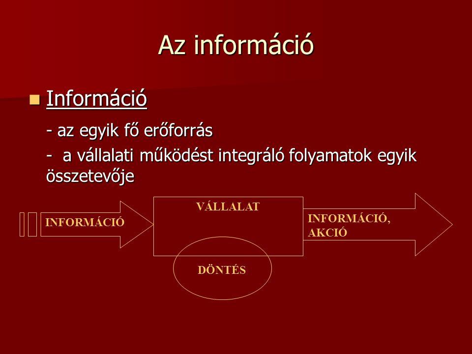 Információs rendszerek Adatokat transzformál át felhasználható információkká a vállalati működéshez, valamint ezek rendszerezését, tárolását és továbbítását végzi a vezetés által meghatározott módon.