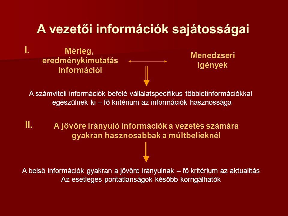 A vezetői információk sajátosságai Menedzseri igények Mérleg, eredménykimutatás információi A számviteli információk befelé vállalatspecifikus többlet