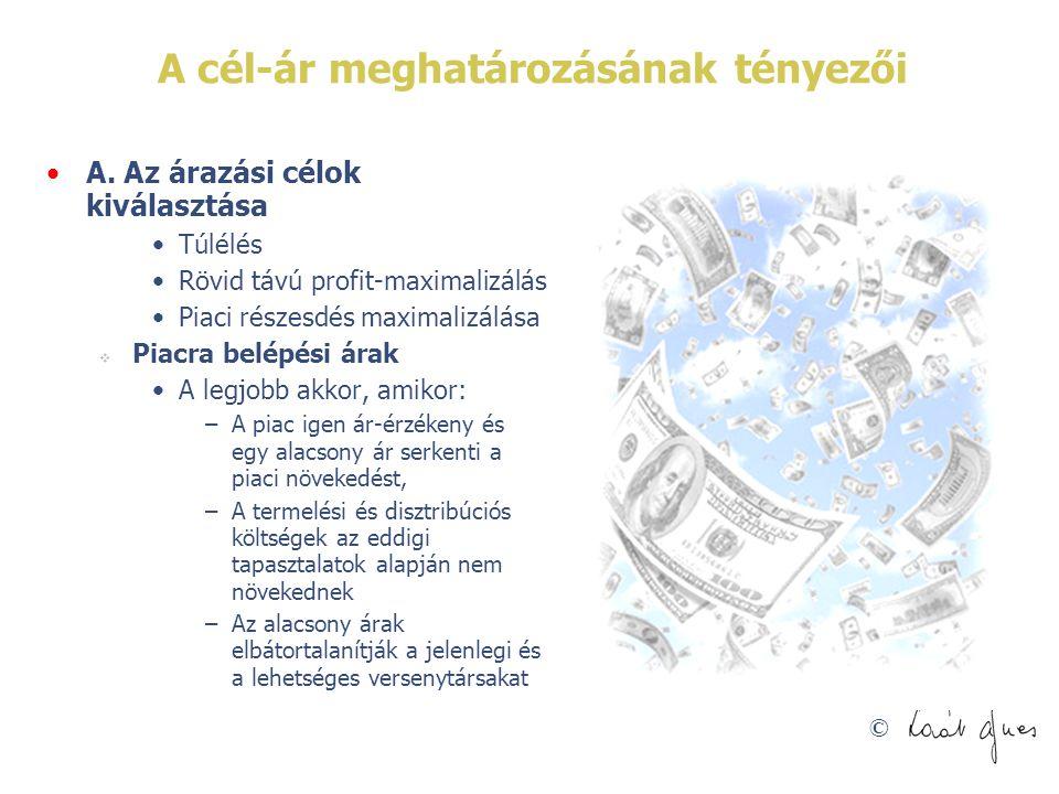 © A cél-ár meghatározásának tényezői A. Az árazási célok kiválasztása Túlélés Rövid távú profit-maximalizálás Piaci részesdés maximalizálása  Piacra