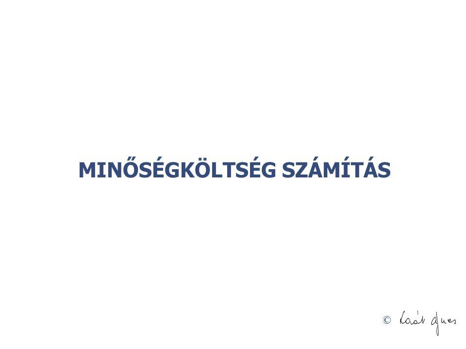 © MINŐSÉGKÖLTSÉG SZÁMÍTÁS