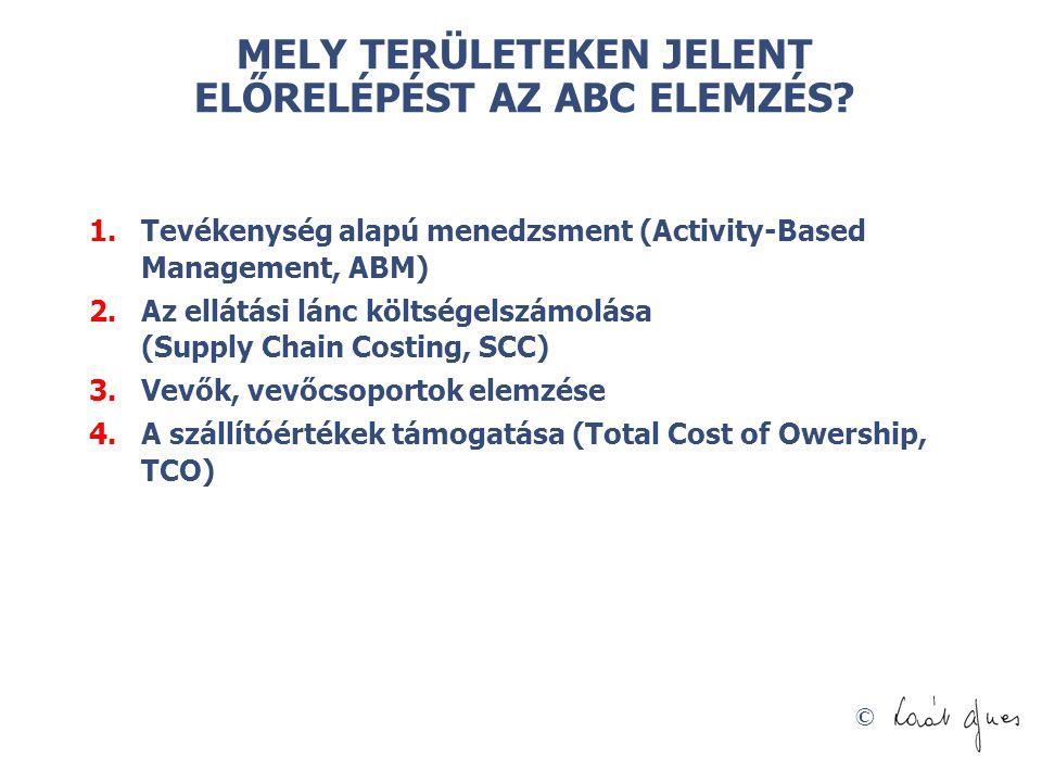 © MELY TERÜLETEKEN JELENT ELŐRELÉPÉST AZ ABC ELEMZÉS? 1.Tevékenység alapú menedzsment (Activity-Based Management, ABM) 2.Az ellátási lánc költségelszá