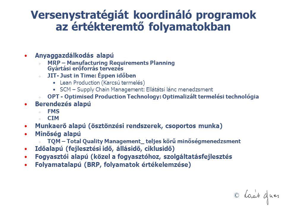 © Versenystratégiát koordináló programok az értékteremtő folyamatokban Anyaggazdálkodás alapú  MRP – Manufacturing Requirements Planning Gyártási erő