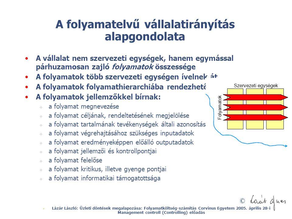 © A folyamatelvű vállalatirányítás alapgondolata A vállalat nem szervezeti egységek, hanem egymással párhuzamosan zajló folyamatok összessége A folyam