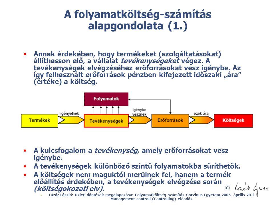 © A folyamatköltség-számítás alapgondolata (1.) Annak érdekében, hogy termékeket (szolgáltatásokat) állíthasson elő, a vállalat tevékenységeket végez.