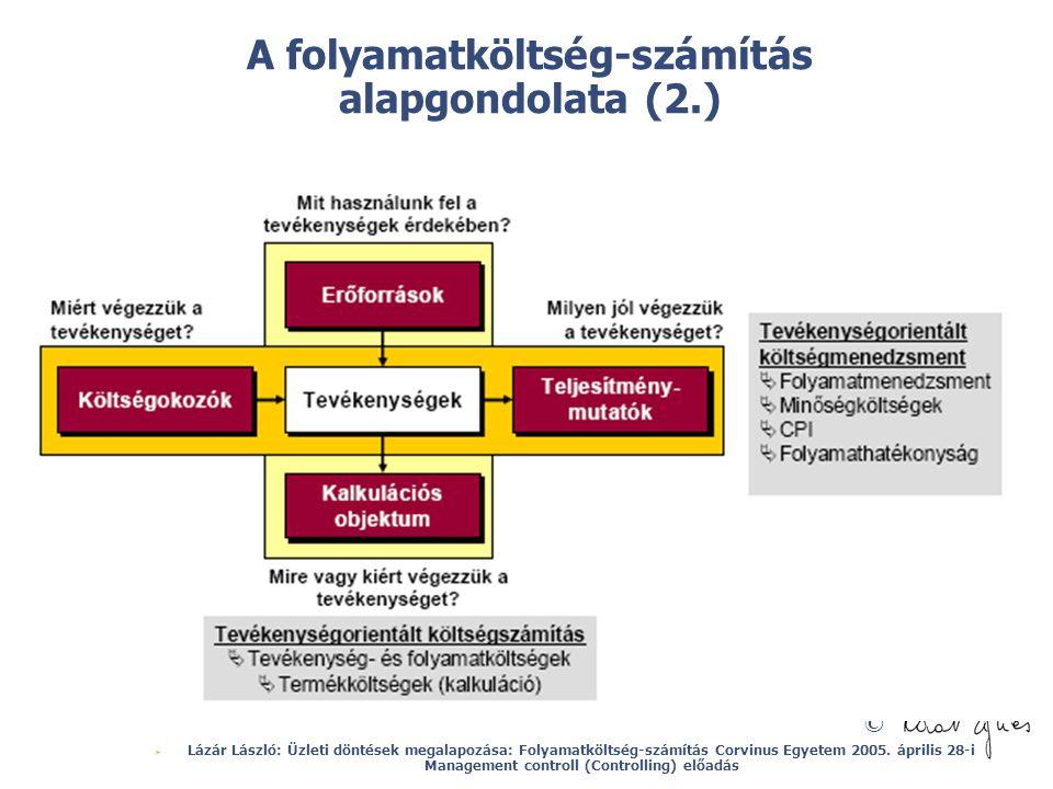 © A folyamatköltség-számítás alapgondolata (2.)  Lázár László: Üzleti döntések megalapozása: Folyamatköltség-számítás Corvinus Egyetem 2005. április