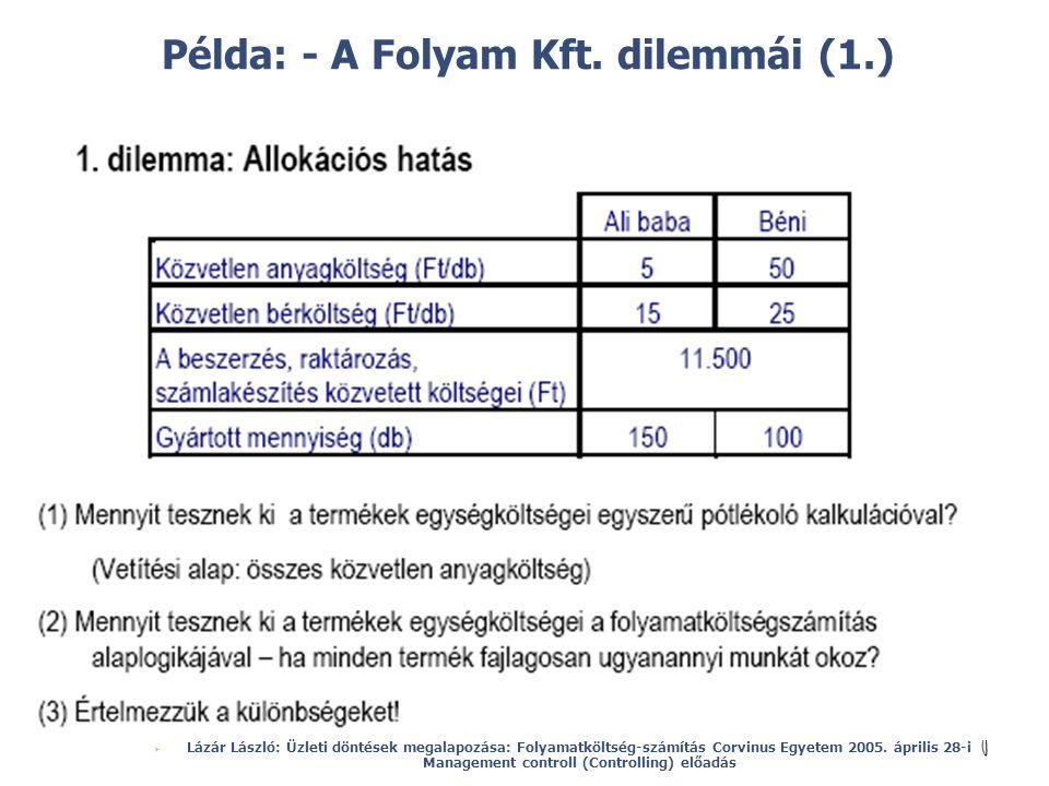 © Példa: - A Folyam Kft. dilemmái (1.)  Lázár László: Üzleti döntések megalapozása: Folyamatköltség-számítás Corvinus Egyetem 2005. április 28-i Mana