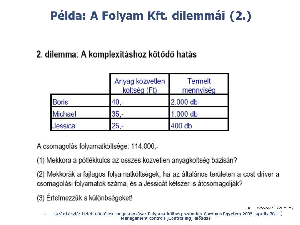 © Példa: A Folyam Kft. dilemmái (2.)  Lázár László: Üzleti döntések megalapozása: Folyamatköltség-számítás Corvinus Egyetem 2005. április 28-i Manage