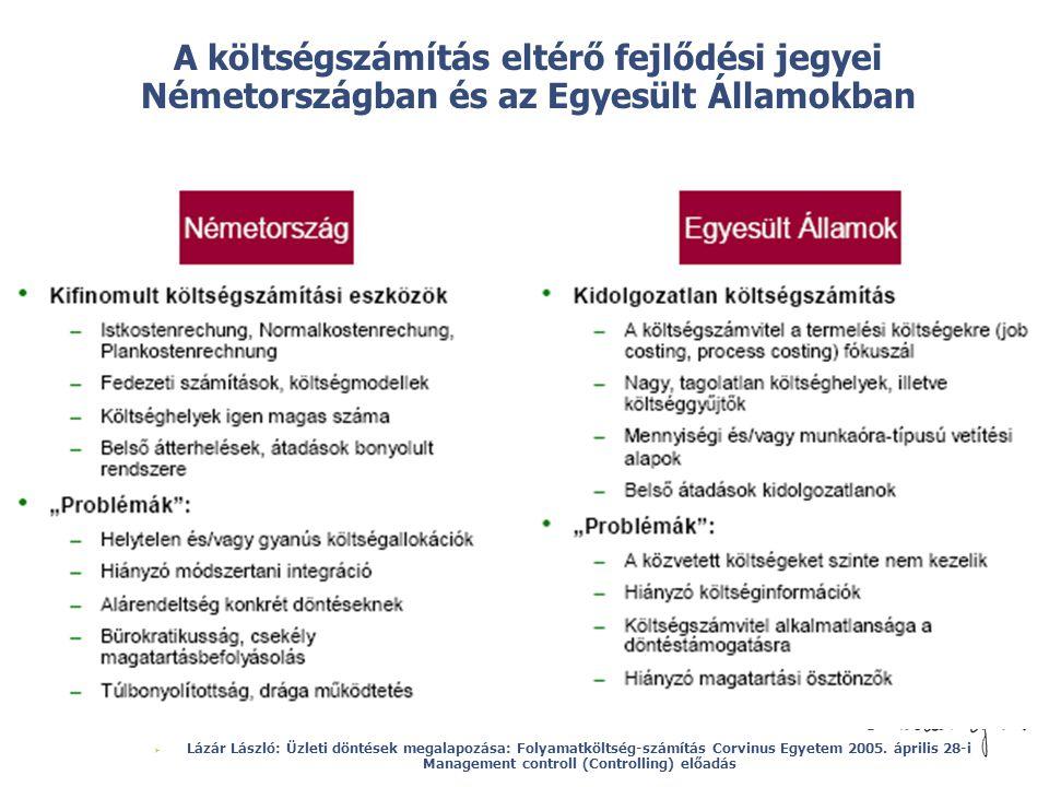 © A költségszámítás eltérő fejlődési jegyei Németországban és az Egyesült Államokban  Lázár László: Üzleti döntések megalapozása: Folyamatköltség-szá