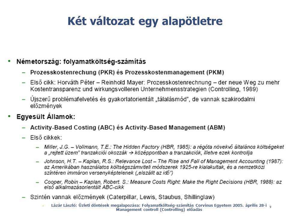 © Két változat egy alapötletre  Lázár László: Üzleti döntések megalapozása: Folyamatköltség-számítás Corvinus Egyetem 2005. április 28-i Management c
