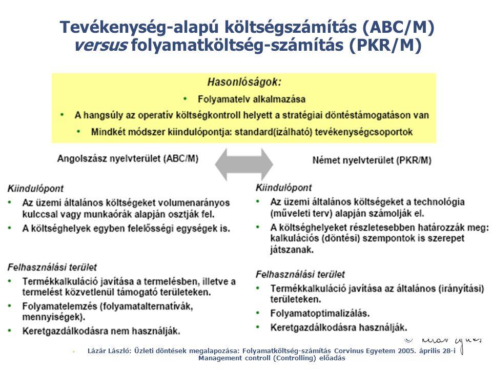 © Tevékenység-alapú költségszámítás (ABC/M) versus folyamatköltség-számítás (PKR/M)  Lázár László: Üzleti döntések megalapozása: Folyamatköltség-szám