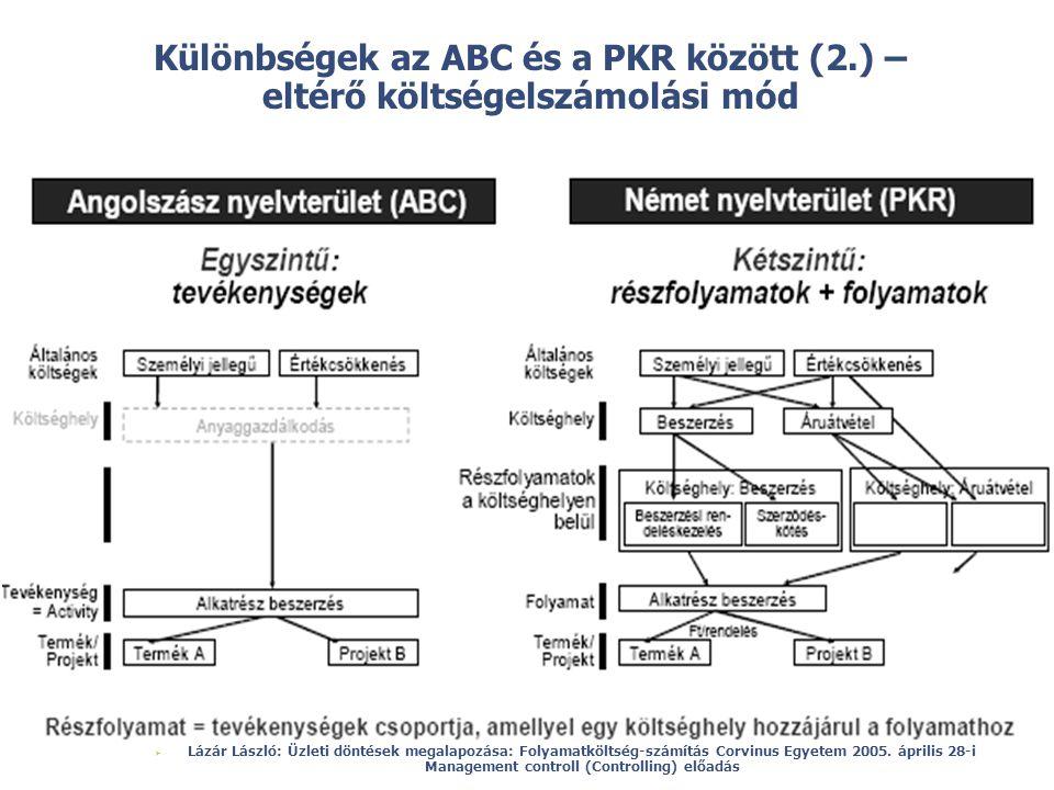 © Különbségek az ABC és a PKR között (2.) – eltérő költségelszámolási mód  Lázár László: Üzleti döntések megalapozása: Folyamatköltség-számítás Corvi