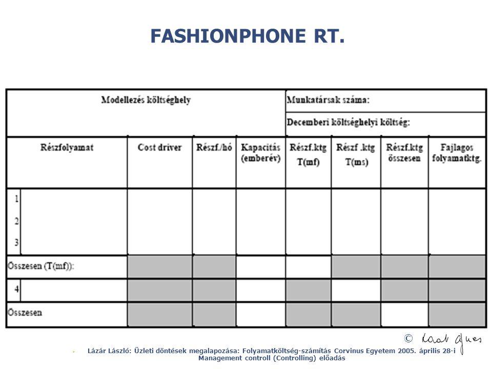 © FASHIONPHONE RT.  Lázár László: Üzleti döntések megalapozása: Folyamatköltség-számítás Corvinus Egyetem 2005. április 28-i Management controll (Con