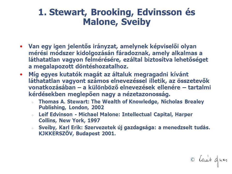 © 1. Stewart, Brooking, Edvinsson és Malone, Sveiby Van egy igen jelentős irányzat, amelynek képviselői olyan mérési módszer kidolgozásán fáradoznak,