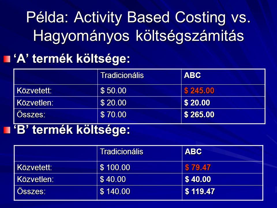 Példa: Activity Based Costing vs. Hagyományos költségszámitás Tradicionális ABC Közvetett: $ 50.00 $ 245.00 Közvetlen: $ 20.00 Összes: $ 70.00 $ 265.0