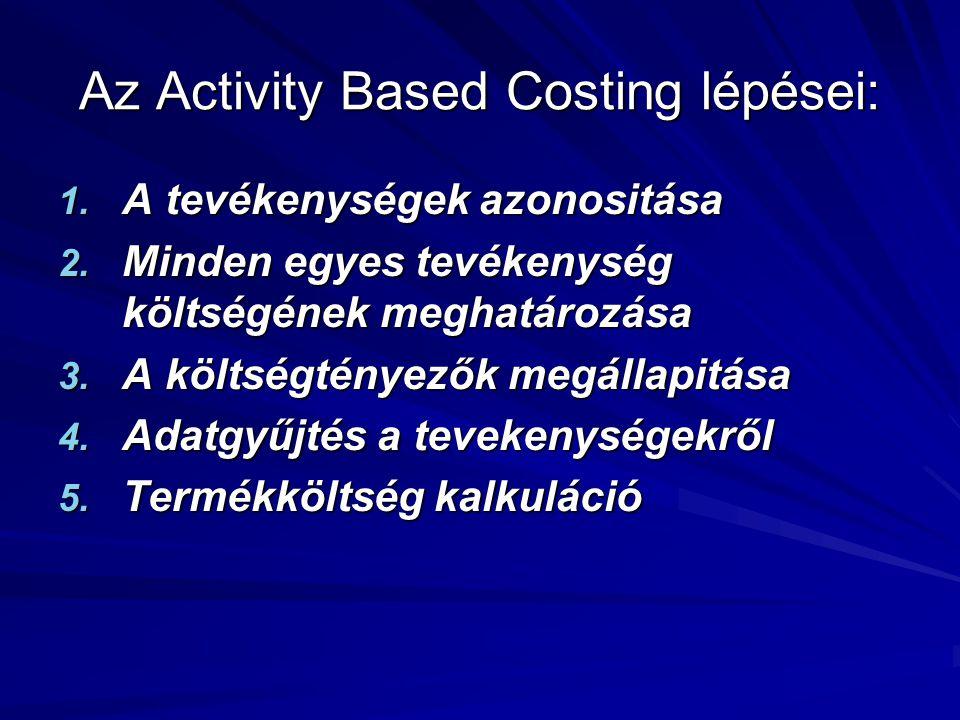 Az Activity Based Costing lépései: 1. A tevékenységek azonositása 2. Minden egyes tevékenység költségének meghatározása 3. A költségtényezők megállapi