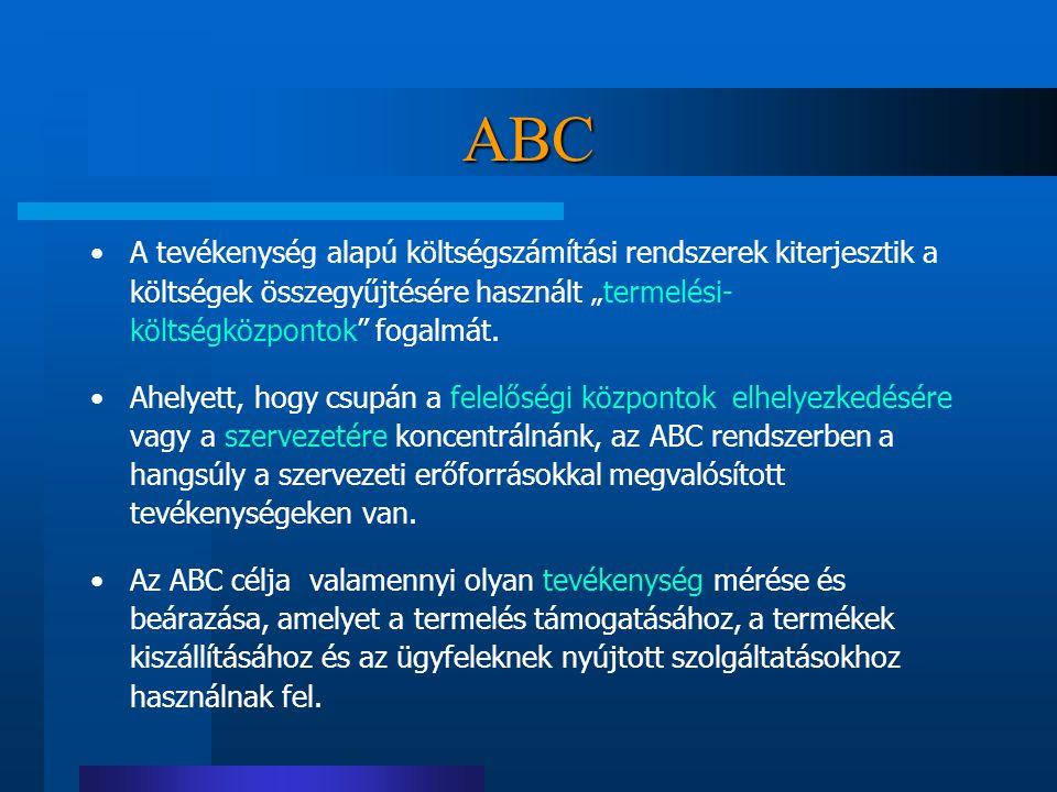 """ABC A tevékenység alapú költségszámítási rendszerek kiterjesztik a költségek összegyűjtésére használt """"termelési- költségközpontok"""" fogalmát. Ahelyett"""