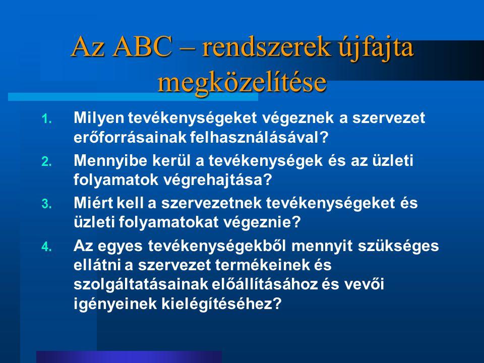 Az ABC – rendszerek újfajta megközelítése 1. Milyen tevékenységeket végeznek a szervezet erőforrásainak felhasználásával? 2. Mennyibe kerül a tevékeny