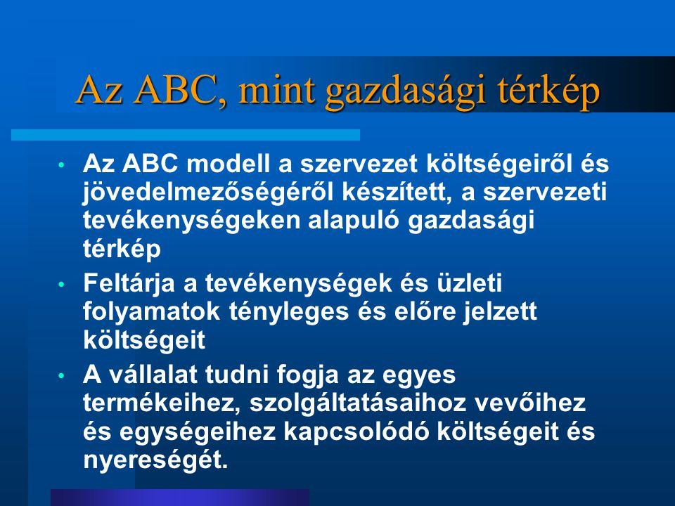 Az ABC, mint gazdasági térkép Az ABC modell a szervezet költségeiről és jövedelmezőségéről készített, a szervezeti tevékenységeken alapuló gazdasági t