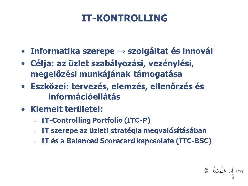 © IT-KONTROLLING Informatika szerepe → szolgáltat és innovál Célja: az üzlet szabályozási, vezénylési, megelőzési munkájának támogatása Eszközei: terv