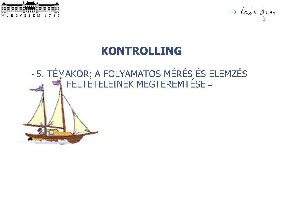 KONTROLLING © - 5. TÉMAKÖR: A FOLYAMATOS MÉRÉS ÉS ELEMZÉS FELTÉTELEINEK MEGTEREMTÉSE –