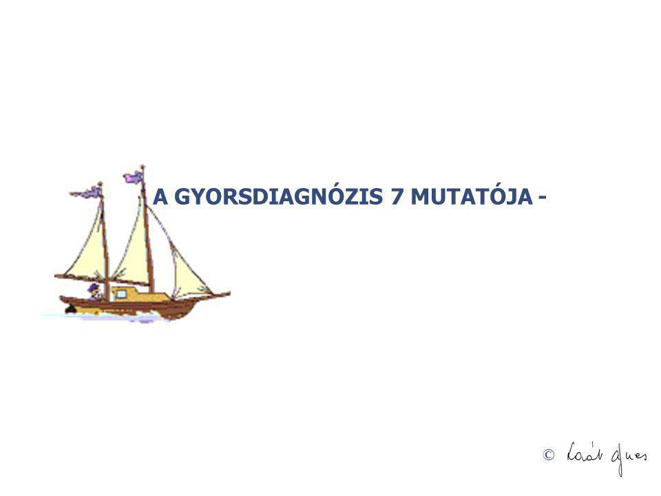 © - A GYORSDIAGNÓZIS 7 MUTATÓJA -
