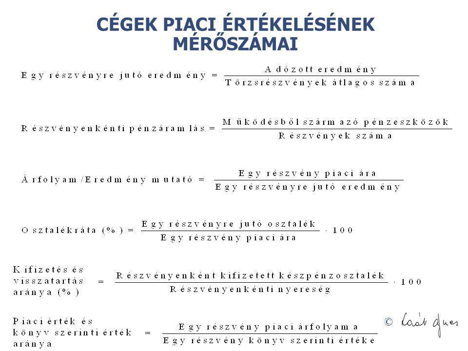 © CÉGEK PIACI ÉRTÉKELÉSÉNEK MÉRŐSZÁMAI