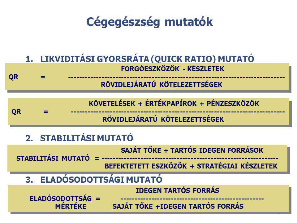 © Cégegészség mutatók 1.LIKVIDITÁSI GYORSRÁTA (QUICK RATIO) MUTATÓ 2.STABILITÁSI MUTATÓ 3.ELADÓSODOTTSÁGI MUTATÓ FORGÓESZKÖZÖK - KÉSZLETEK QR = ------