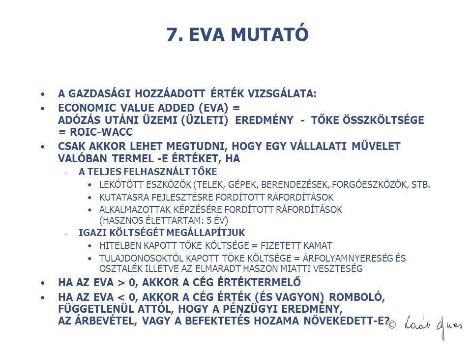 © 7. EVA MUTATÓ A GAZDASÁGI HOZZÁADOTT ÉRTÉK VIZSGÁLATA: ECONOMIC VALUE ADDED (EVA) = ADÓZÁS UTÁNI ÜZEMI (ÜZLETI) EREDMÉNY - TŐKE ÖSSZKÖLTSÉGE = ROIC-