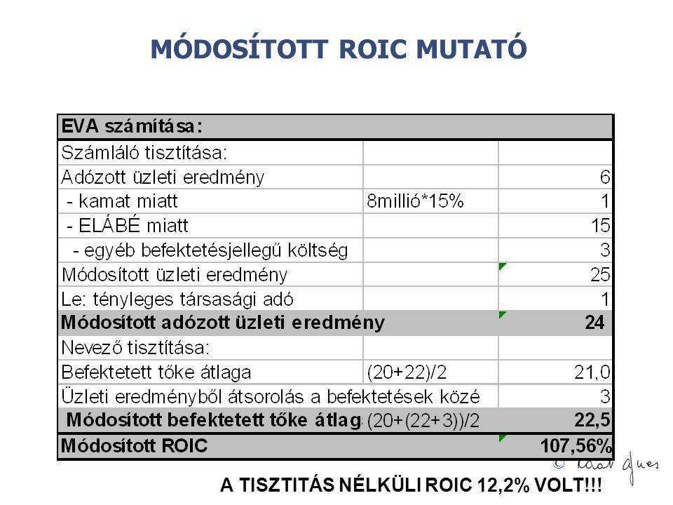 © MÓDOSÍTOTT ROIC MUTATÓ A TISZTITÁS NÉLKÜLI ROIC 12,2% VOLT!!!
