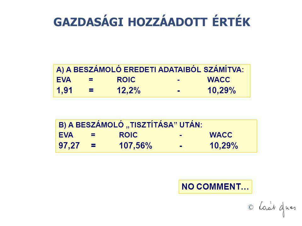 """© GAZDASÁGI HOZZÁADOTT ÉRTÉK A) A BESZÁMOLÓ EREDETI ADATAIBÓL SZÁMÍTVA: EVA = ROIC-WACC 1,91 =12,2% - 10,29% B) A BESZÁMOLÓ """"TISZTÍTÁSA"""" UTÁN: EVA = R"""
