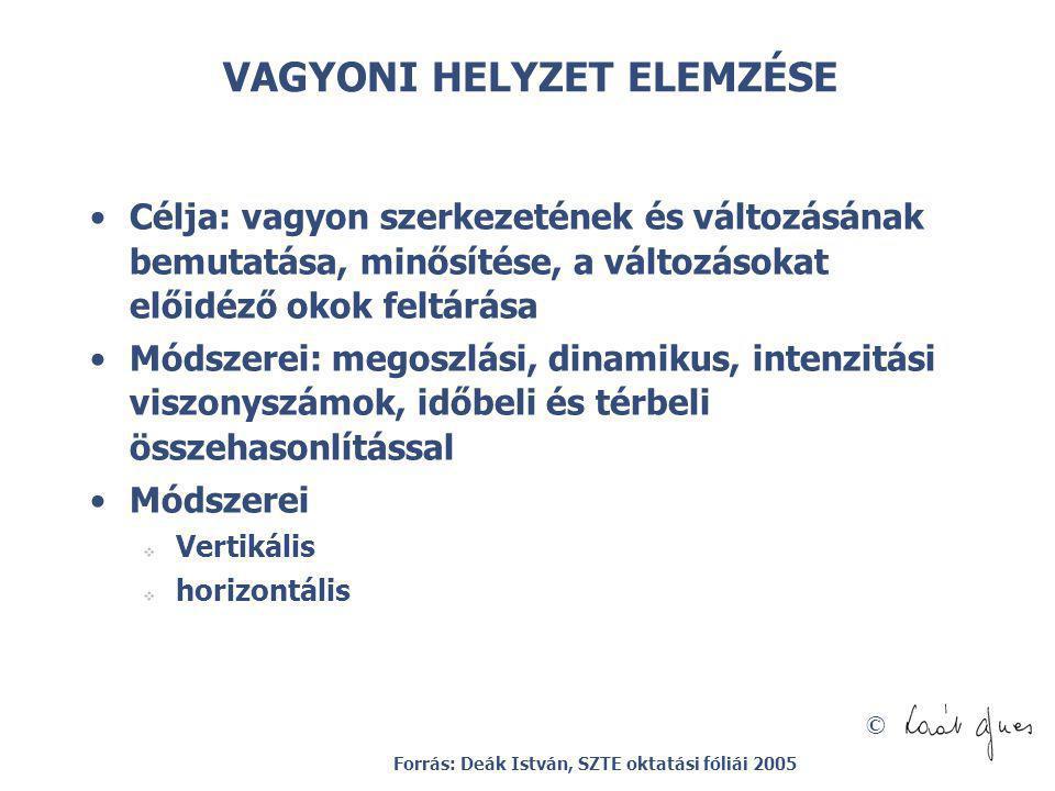 © VAGYONI HELYZET ELEMZÉSE Célja: vagyon szerkezetének és változásának bemutatása, minősítése, a változásokat előidéző okok feltárása Módszerei: megos
