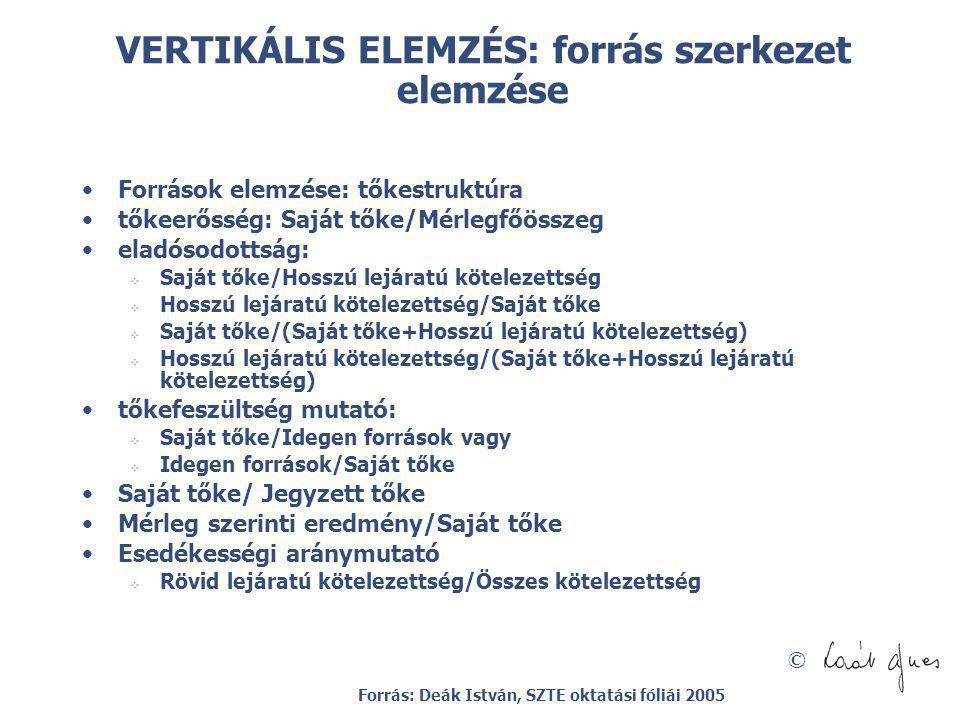© VERTIKÁLIS ELEMZÉS: forrás szerkezet elemzése Források elemzése: tőkestruktúra tőkeerősség: Saját tőke/Mérlegfőösszeg eladósodottság:  Saját tőke/H