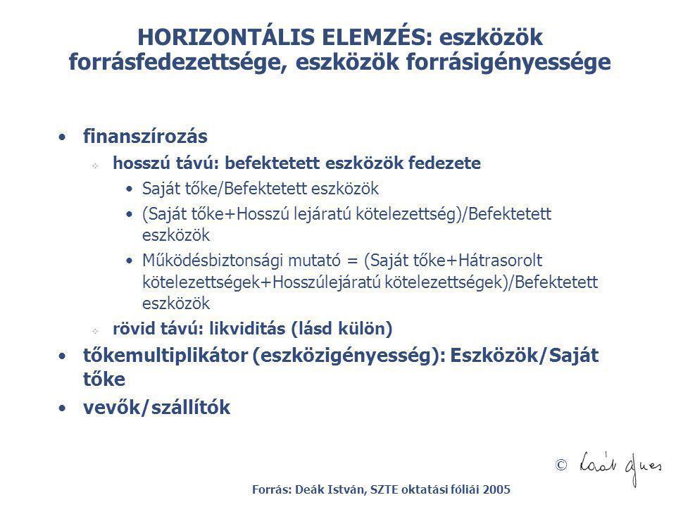 © HORIZONTÁLIS ELEMZÉS: eszközök forrásfedezettsége, eszközök forrásigényessége finanszírozás  hosszú távú: befektetett eszközök fedezete Saját tőke/