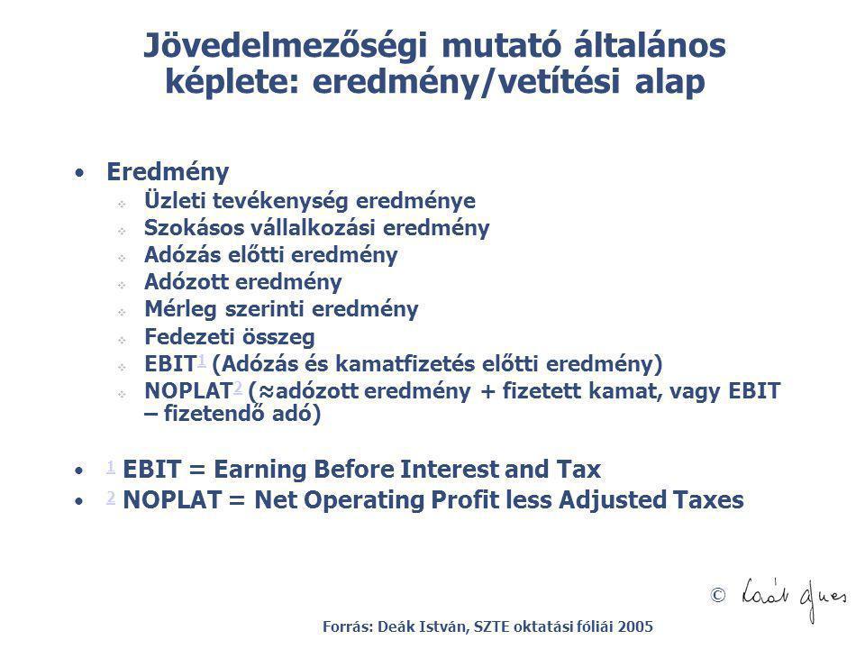 © Jövedelmezőségi mutató általános képlete: eredmény/vetítési alap Eredmény  Üzleti tevékenység eredménye  Szokásos vállalkozási eredmény  Adózás e