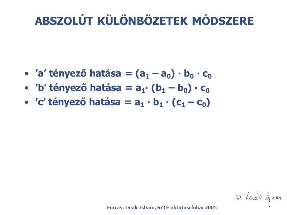 © ABSZOLÚT KÜLÖNBÖZETEK MÓDSZERE 'a' tényező hatása = (a 1 – a 0 ) ∙ b 0 ∙ c 0 'b' tényező hatása = a 1 ∙ (b 1 – b 0 ) ∙ c 0 'c' tényező hatása = a 1