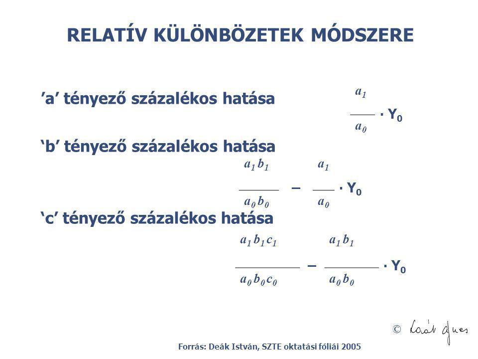 © RELATÍV KÜLÖNBÖZETEK MÓDSZERE 'a' tényező százalékos hatása 'b' tényező százalékos hatása 'c' tényező százalékos hatása a1a1 ∙ Y 0 a0a0 a 1 b 1 – a1