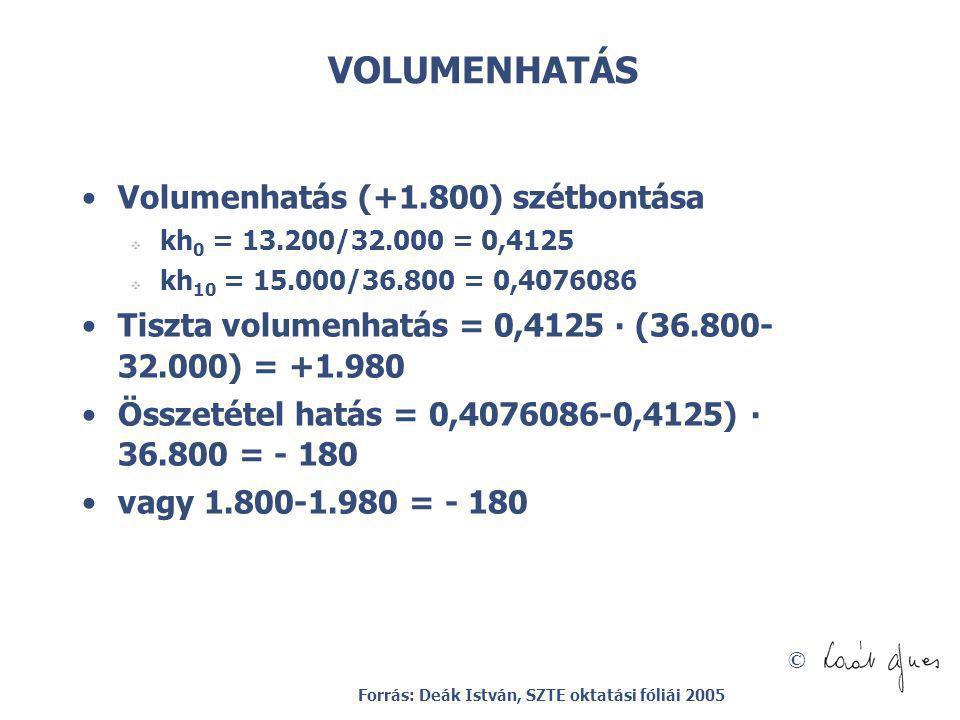 © VOLUMENHATÁS Volumenhatás (+1.800) szétbontása  kh 0 = 13.200/32.000 = 0,4125  kh 10 = 15.000/36.800 = 0,4076086 Tiszta volumenhatás = 0,4125 ∙ (3