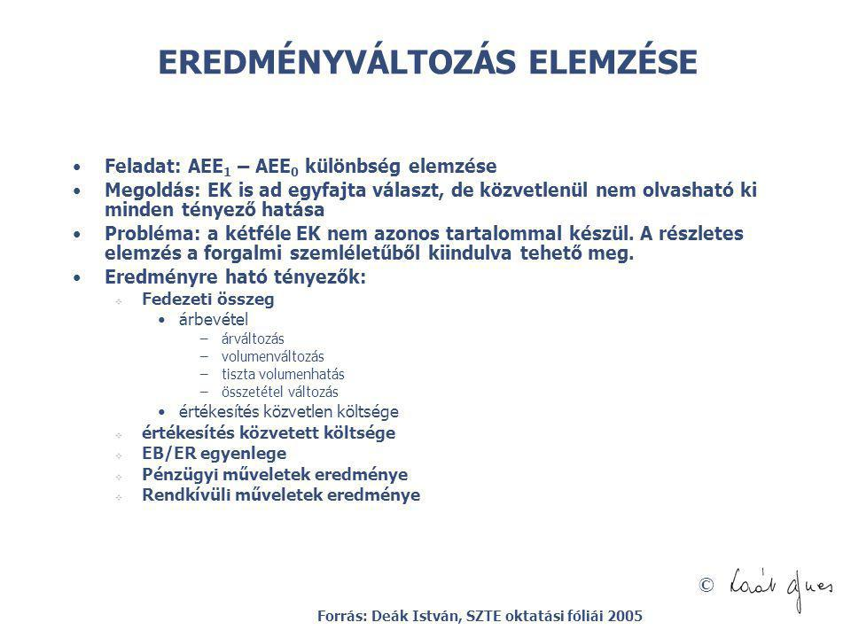 © EREDMÉNYVÁLTOZÁS ELEMZÉSE Feladat: AEE 1 – AEE 0 különbség elemzése Megoldás: EK is ad egyfajta választ, de közvetlenül nem olvasható ki minden tény