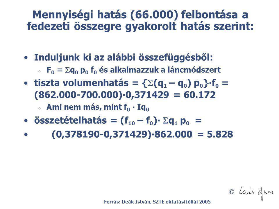 © Induljunk ki az alábbi összefüggésből:  F 0 =  q 0 p 0 f 0 és alkalmazzuk a láncmódszert tiszta volumenhatás = {  (q 1 – q 0 ) p 0 }∙f 0 = (862.0