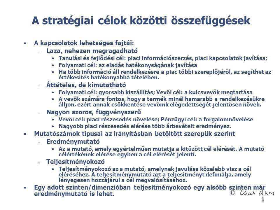 © A stratégiai célok közötti összefüggések A kapcsolatok lehetséges fajtái:  Laza, nehezen megragadható Tanulási és fejlődési cél: piaci információsz