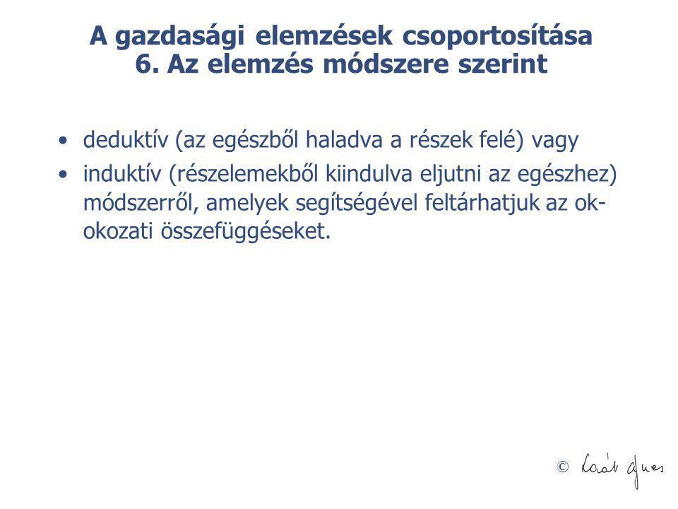 © Láncmódszer és abszolút különbözetek Bázis Eredményhányad hatása Forgási sebesség hatása Eszközigényesség hatása Tárgy AE/NÁB0,050,075 NÁB/E221,6 E/ST2222,083 ROE0,20,30,240,25 +0,1 -0,06 +0,01 +0,05 Forrás: Deák István, SZTE oktatási fóliái 2005