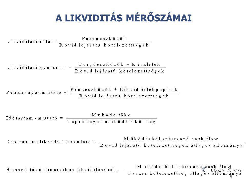 © A LIKVIDITÁS MÉRŐSZÁMAI