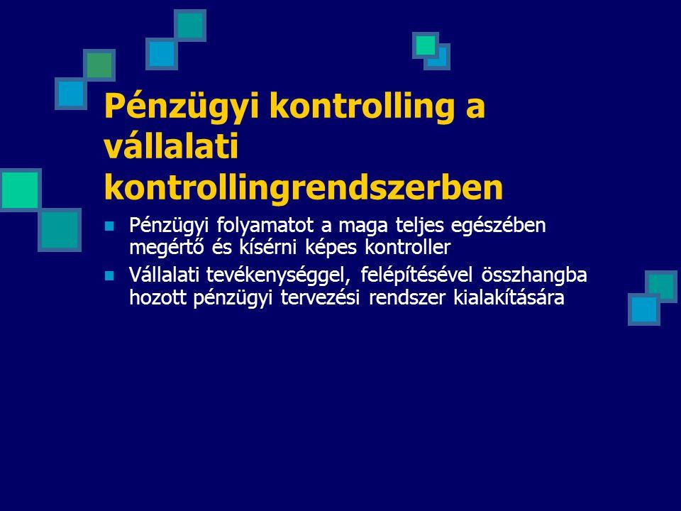 Pénzügyi kontrolling a vállalati kontrollingrendszerben Pénzügyi folyamatot a maga teljes egészében megértő és kísérni képes kontroller Vállalati tevé