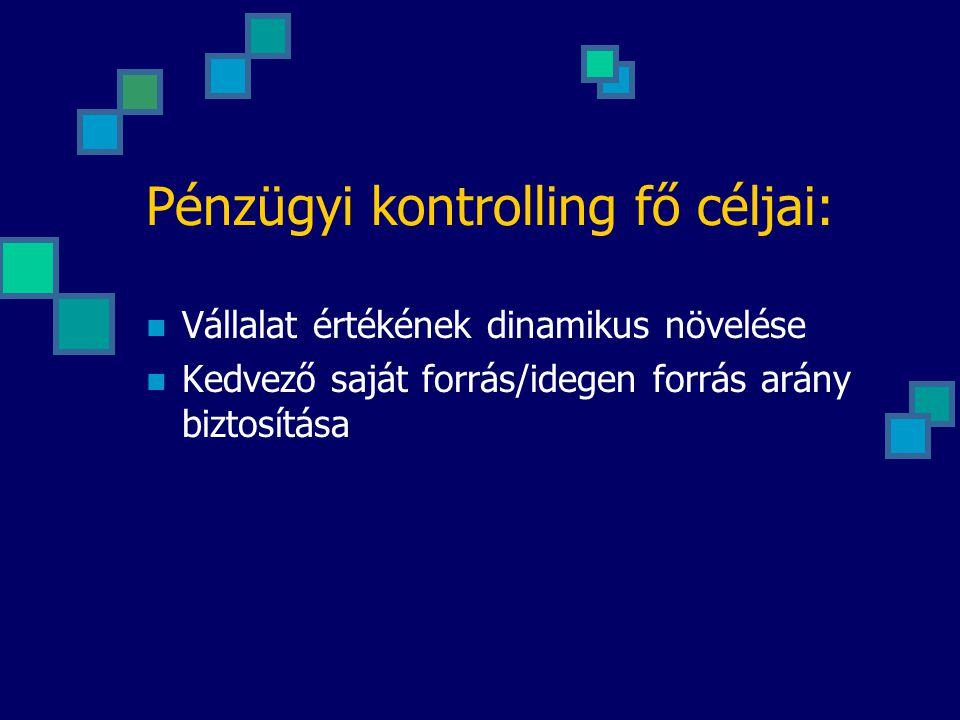Pénzügyi kontrolling fő céljai: Vállalat értékének dinamikus növelése Kedvező saját forrás/idegen forrás arány biztosítása