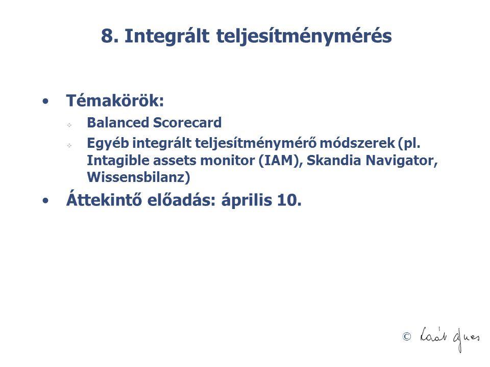 © 8. Integrált teljesítménymérés Témakörök:  Balanced Scorecard  Egyéb integrált teljesítménymérő módszerek (pl. Intagible assets monitor (IAM), Ska