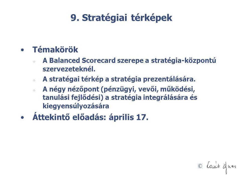 © 9. Stratégiai térképek Témakörök  A Balanced Scorecard szerepe a stratégia-központú szervezeteknél.  A stratégai térkép a stratégia prezentálására