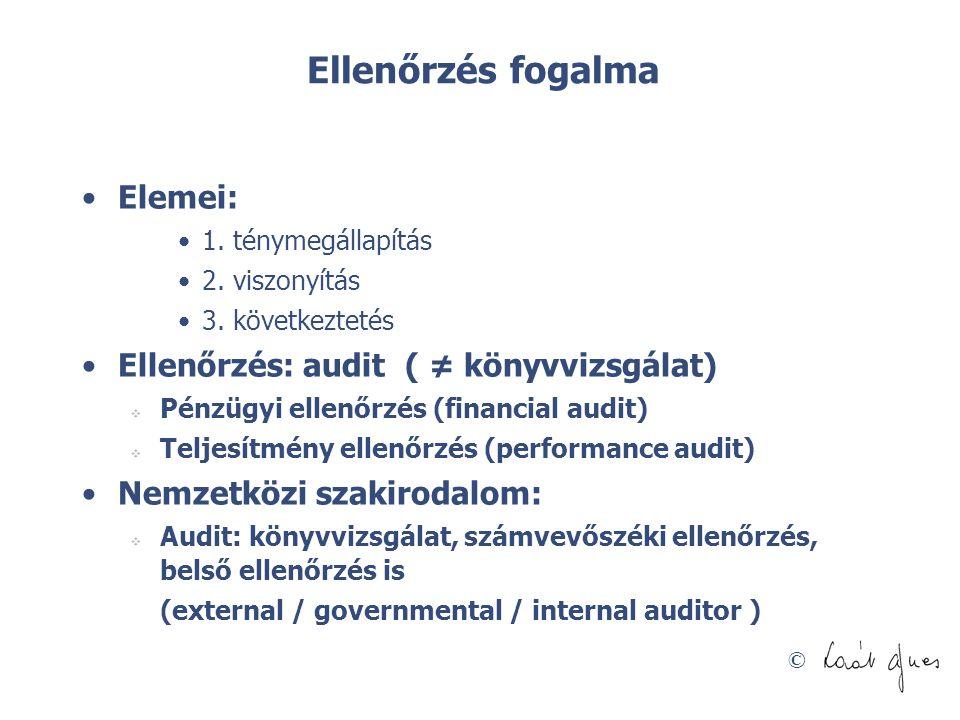 © A vezetői ellenőrzés módszerei Az információs rendszer ismereteinek felhasználása Aláírási jog gyakorlása rendszeres Beszámoltatás szóban eseti írásban eseti Helyszíni ellenőrzés