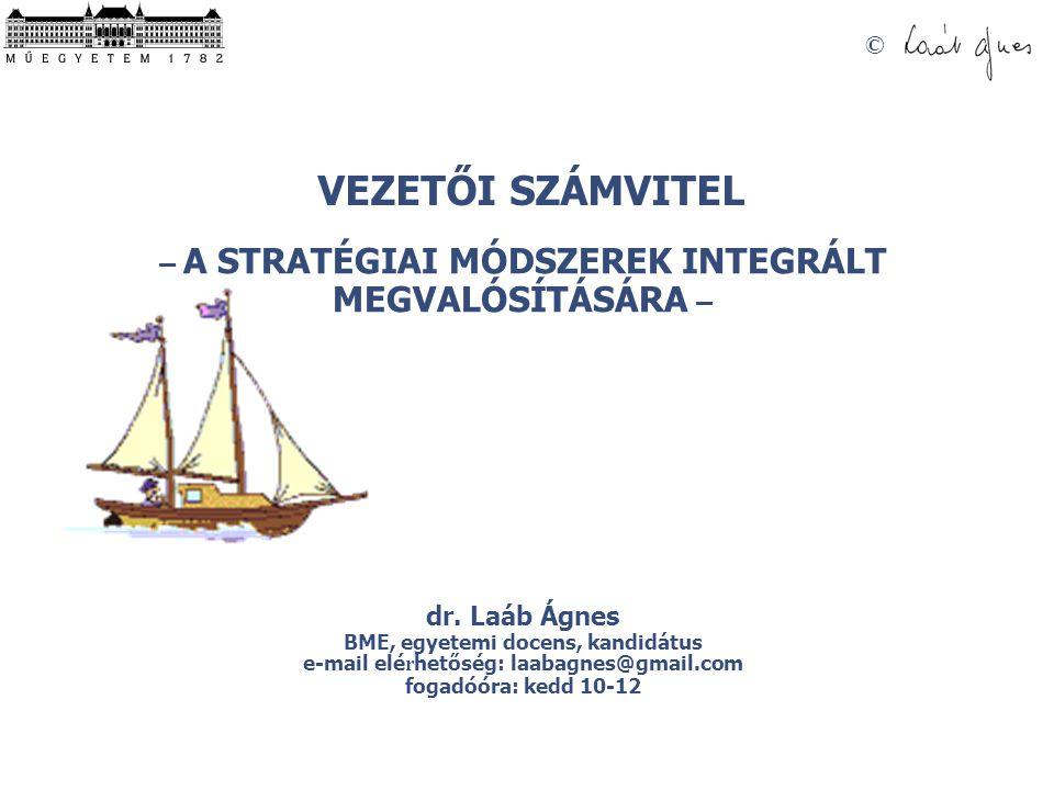 © Az üzletelés hegye Eladói oldal (sell side) Operáció, IT Taktika, folyamat, BPR Stratégia Vevői oldal (buy side) SRM tanácsadási üzletág CRM tanácsadási üzletág CSERVENI ATTILA - ZEMPLÉN BERTALAN STRATÉGIAI SZEREPKÖRHÖZ SRATÉGIAI SZINTŰ MEGKÖZELÍTÉS (ELHANGZOTT: IIR BESZERZÉS 2006: GLOBALIZÁLÓDÓ BESZERZÉS – STRATÉGIAI SZEREPKÖR KONFERENCIÁN, 2006.
