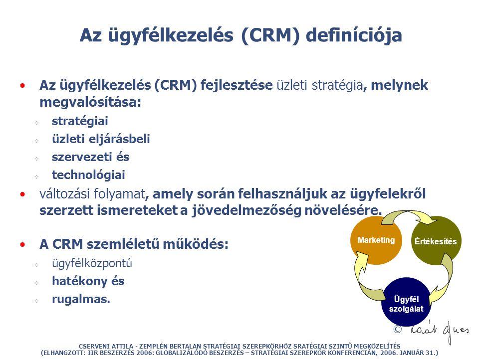 © Az ügyfélkezelés (CRM) definíciója Az ügyfélkezelés (CRM) fejlesztése üzleti stratégia, melynek megvalósítása:  stratégiai  üzleti eljárásbeli  szervezeti és  technológiai változási folyamat, amely során felhasználjuk az ügyfelekről szerzett ismereteket a jövedelmezőség növelésére.