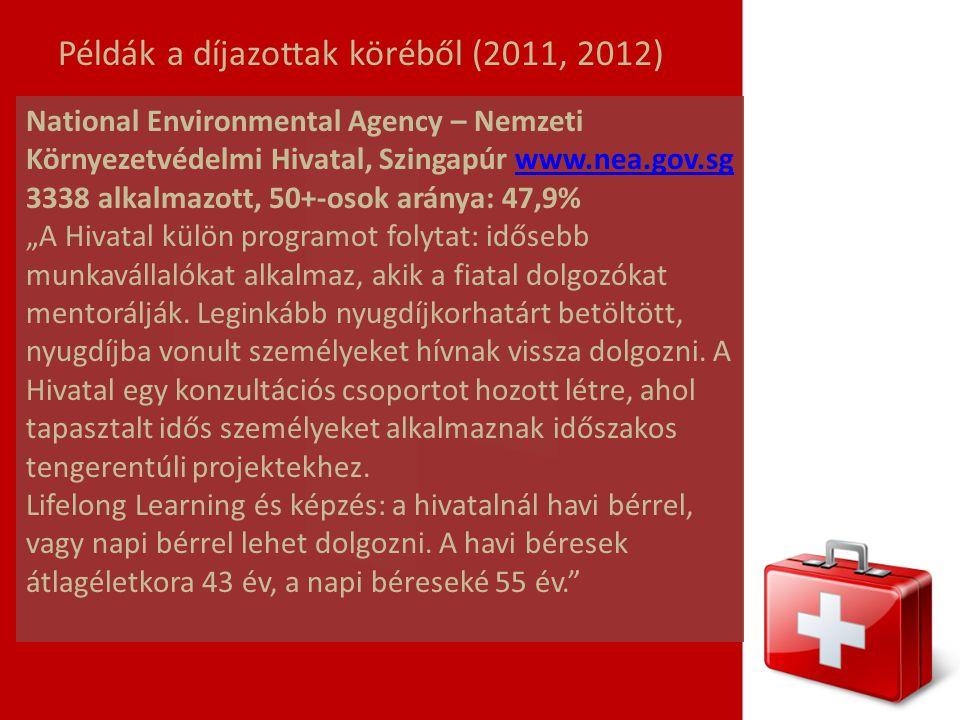 Példák a díjazottak köréből (2011, 2012) National Environmental Agency – Nemzeti Környezetvédelmi Hivatal, Szingapúr www.nea.gov.sgwww.nea.gov.sg 3338